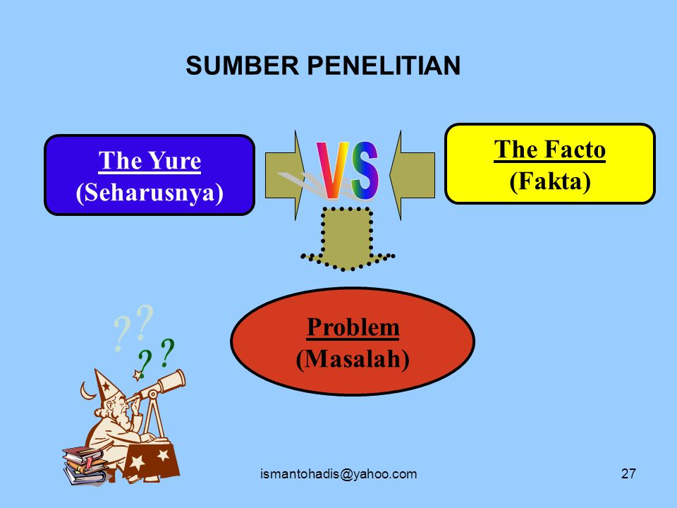 VS SUMBER PENELITIAN The Facto The Yure (Fakta) (Seharusnya)