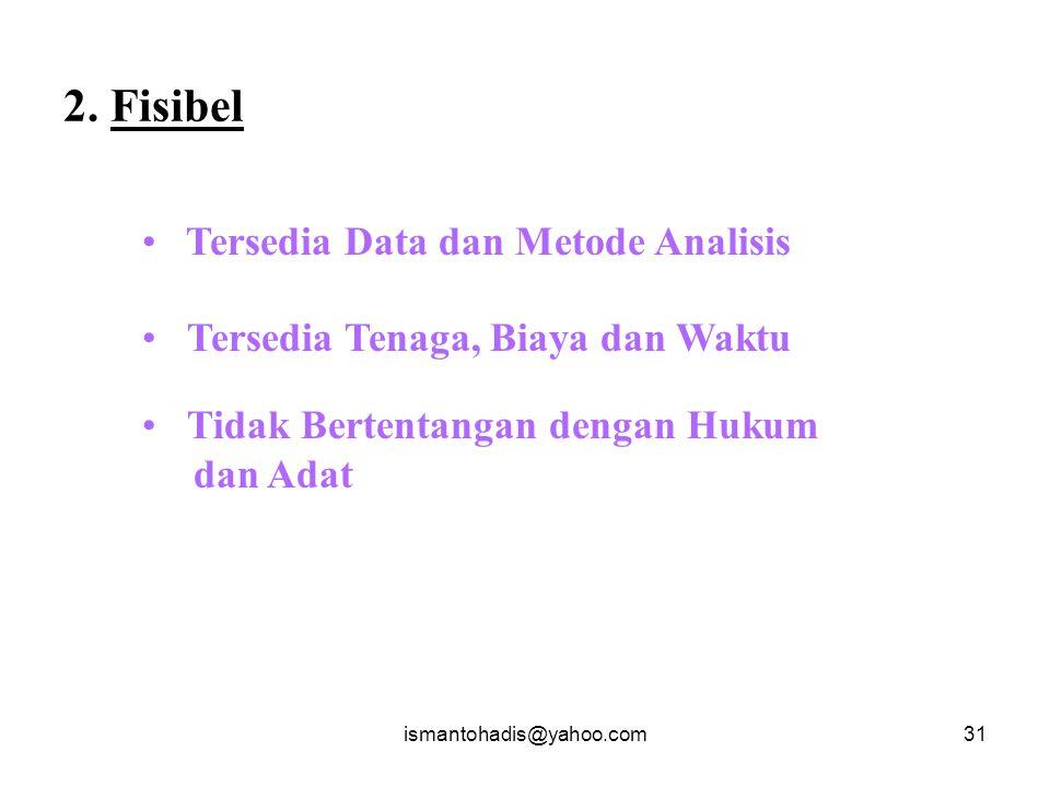 2. Fisibel Tersedia Data dan Metode Analisis