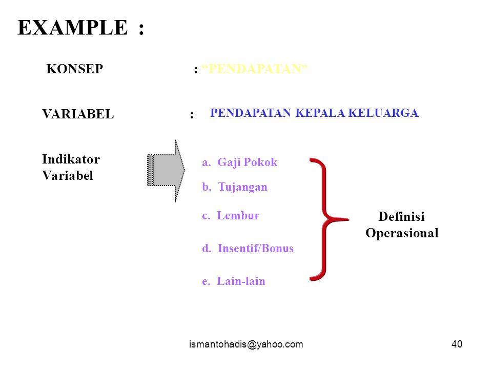 EXAMPLE : KONSEP : PENDAPATAN VARIABEL : Indikator Variabel Definisi