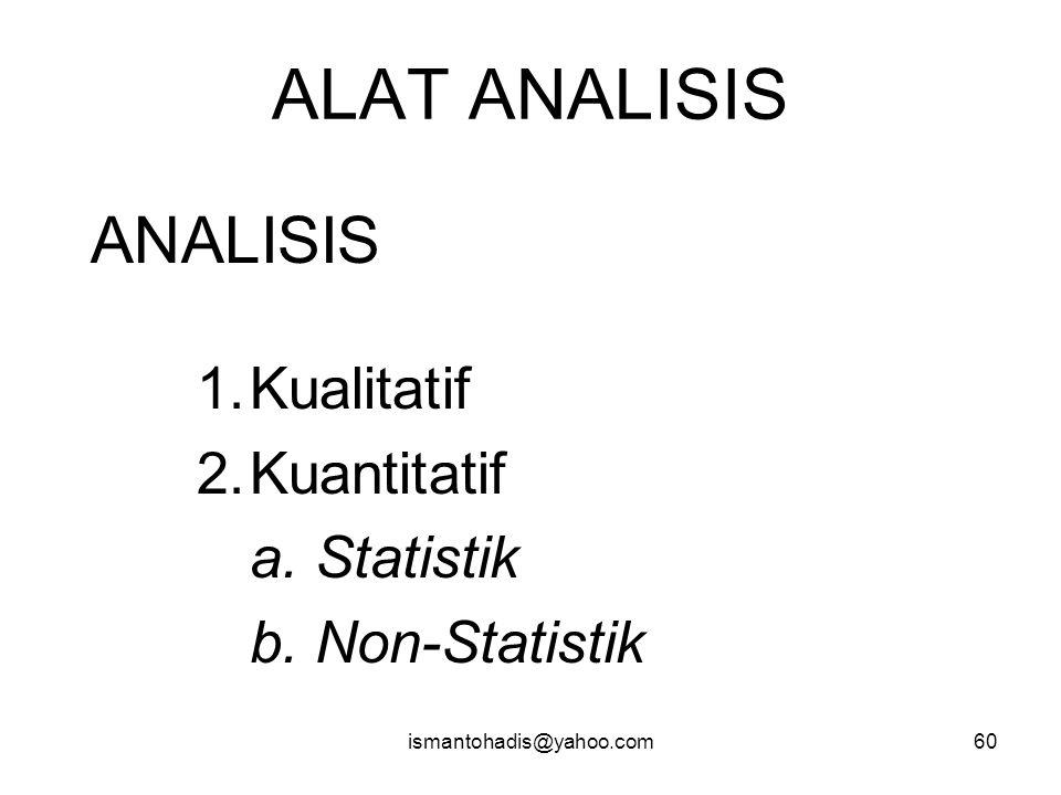 ALAT ANALISIS ANALISIS Kualitatif Kuantitatif a. Statistik