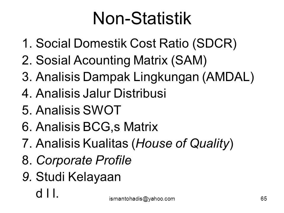 Non-Statistik 1. Social Domestik Cost Ratio (SDCR)