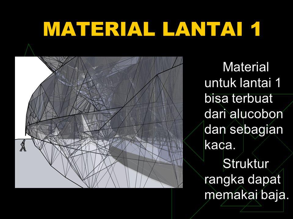 MATERIAL LANTAI 1 Material untuk lantai 1 bisa terbuat dari alucobon dan sebagian kaca.
