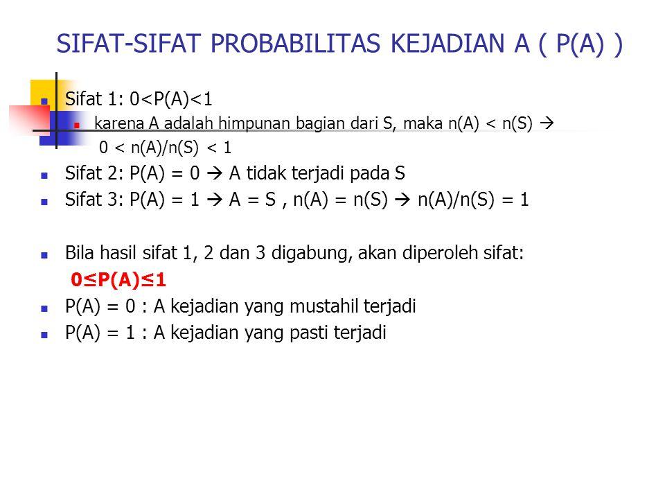 SIFAT-SIFAT PROBABILITAS KEJADIAN A ( P(A) )
