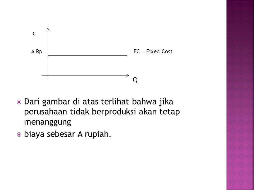 C A Rp FC = Fixed Cost. Q.