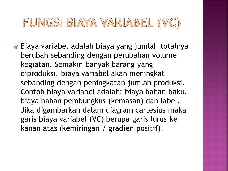 Fungsi biaya variabel (vc)