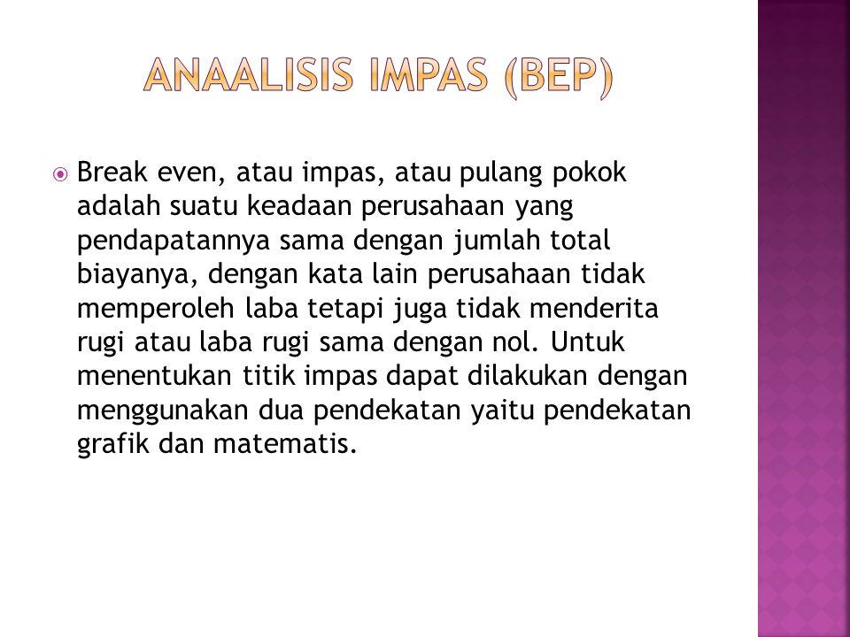 Anaalisis impas (bep)