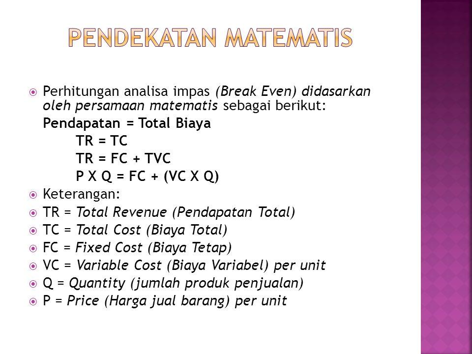 Pendekatan matematis Perhitungan analisa impas (Break Even) didasarkan oleh persamaan matematis sebagai berikut: