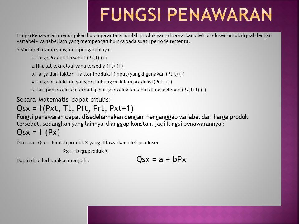 Fungsi Penawaran Qsx = f(Pxt, Tt, Pft, Prt, Pxt+1) Qsx = f (Px)