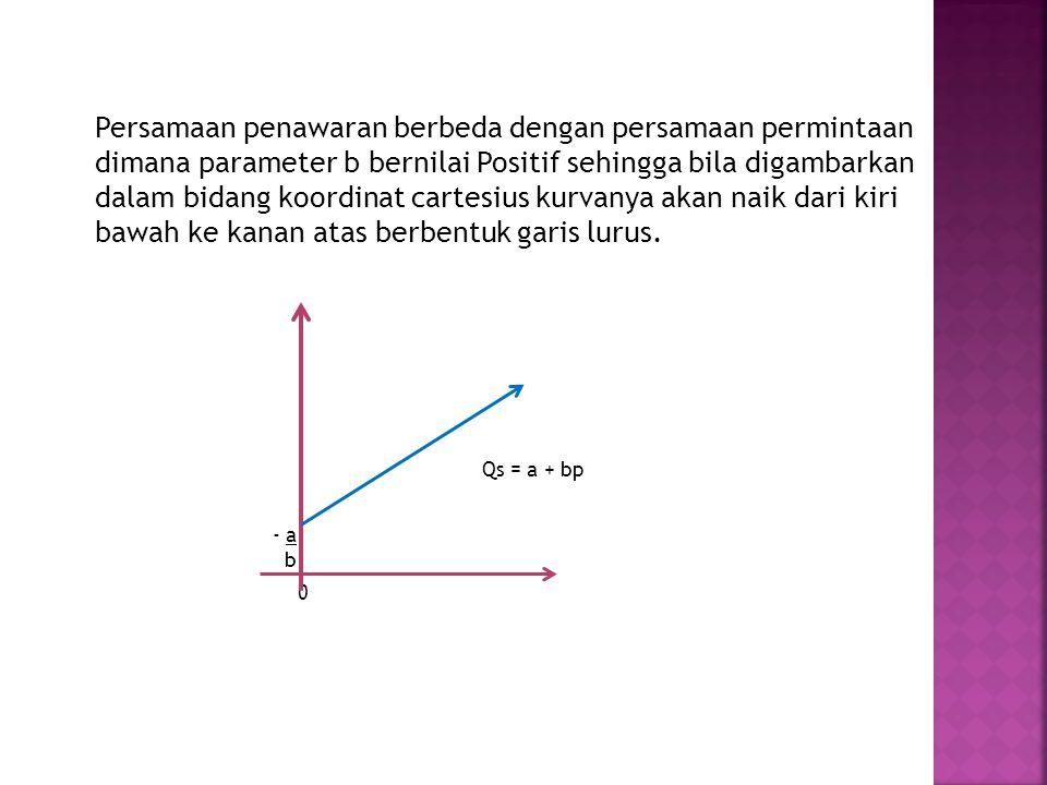 Persamaan penawaran berbeda dengan persamaan permintaan dimana parameter b bernilai Positif sehingga bila digambarkan dalam bidang koordinat cartesius kurvanya akan naik dari kiri bawah ke kanan atas berbentuk garis lurus.