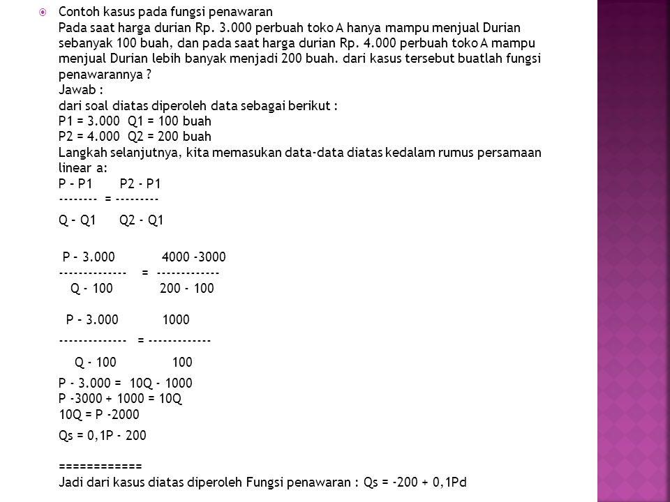 Contoh kasus pada fungsi penawaran Pada saat harga durian Rp. 3
