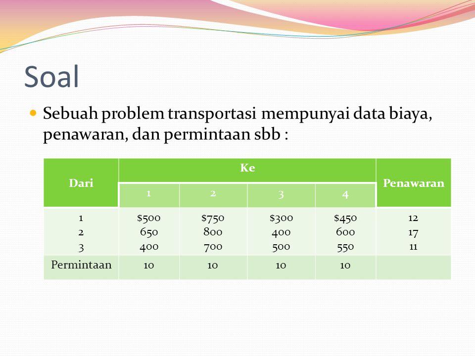Soal Sebuah problem transportasi mempunyai data biaya, penawaran, dan permintaan sbb : Dari. Ke. Penawaran.