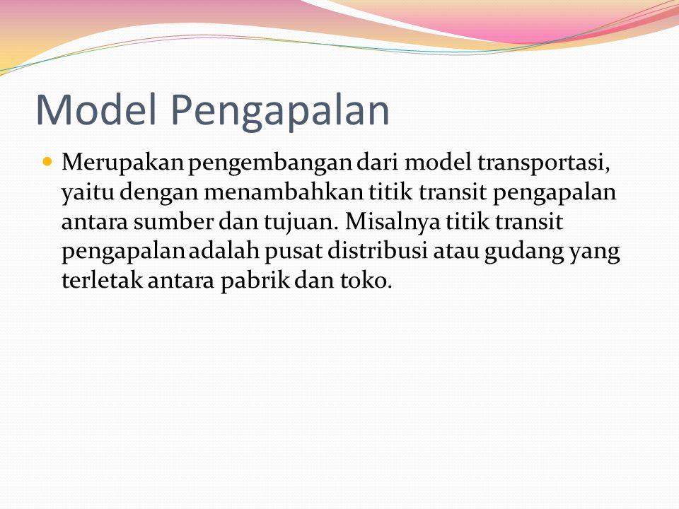 Model Pengapalan
