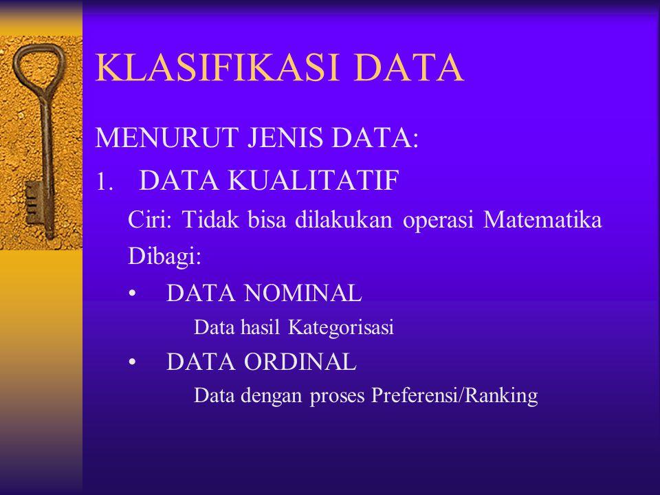 KLASIFIKASI DATA MENURUT JENIS DATA: DATA KUALITATIF
