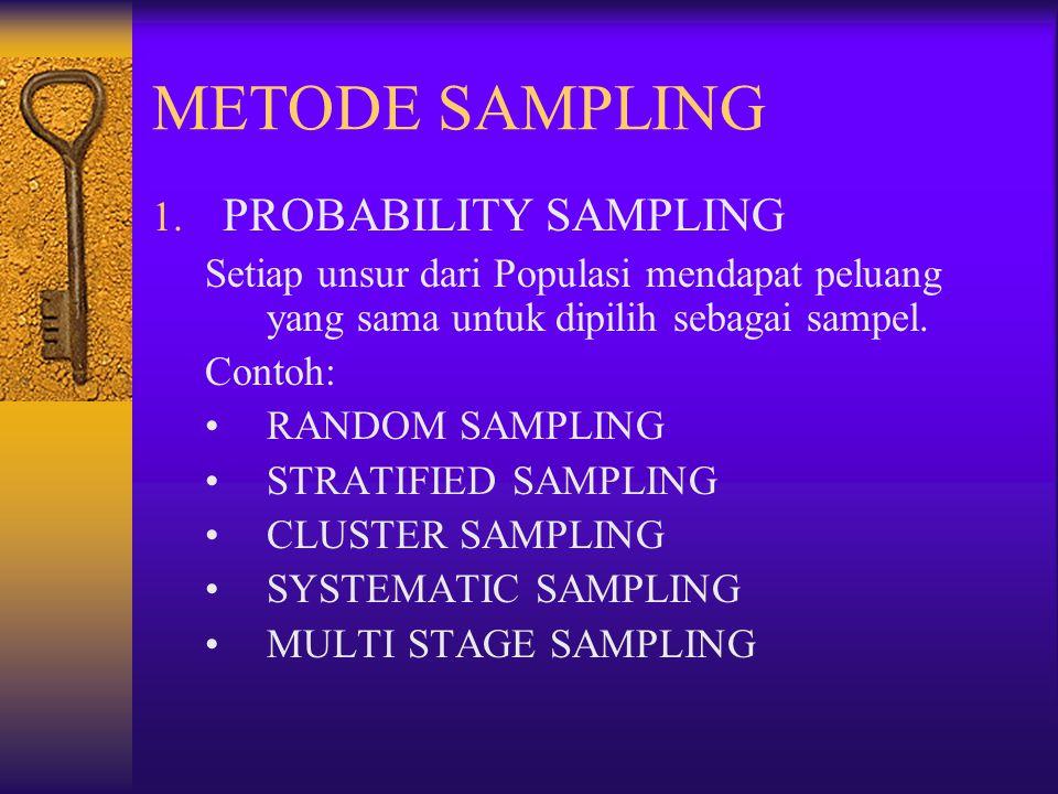 METODE SAMPLING PROBABILITY SAMPLING