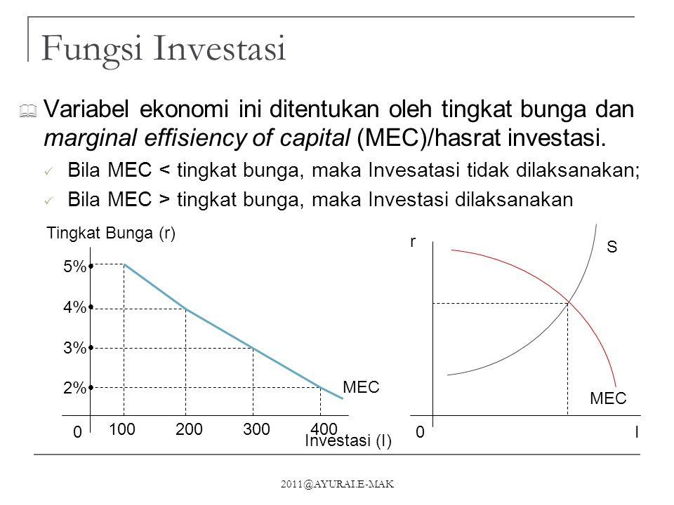 Fungsi Investasi Variabel ekonomi ini ditentukan oleh tingkat bunga dan marginal effisiency of capital (MEC)/hasrat investasi.