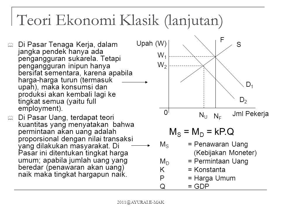 Teori Ekonomi Klasik (lanjutan)