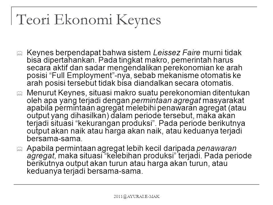 Teori Ekonomi Keynes