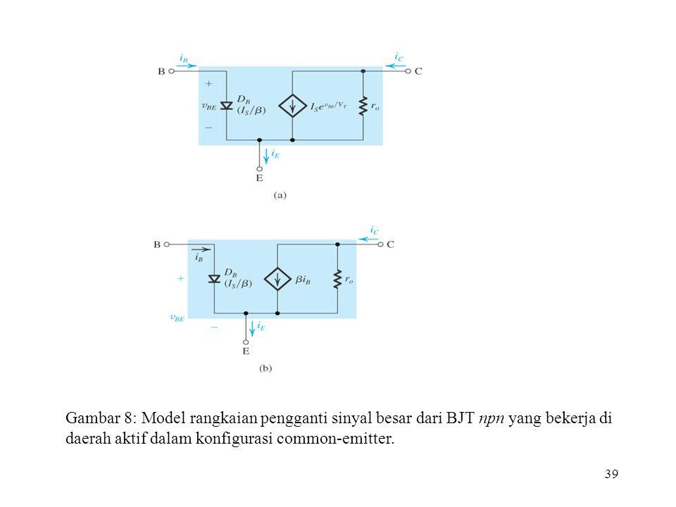 ro mempunyai pengaruh pada penguatan dari penguat transistor.