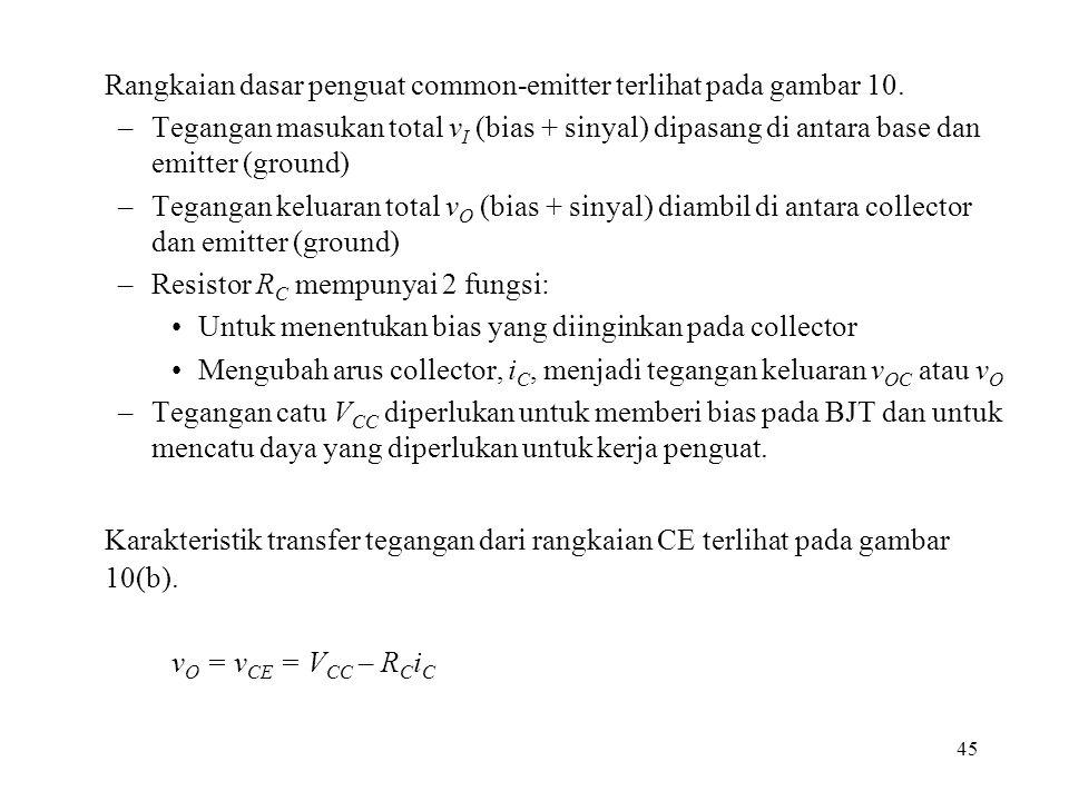 Rangkaian dasar penguat common-emitter terlihat pada gambar 10.