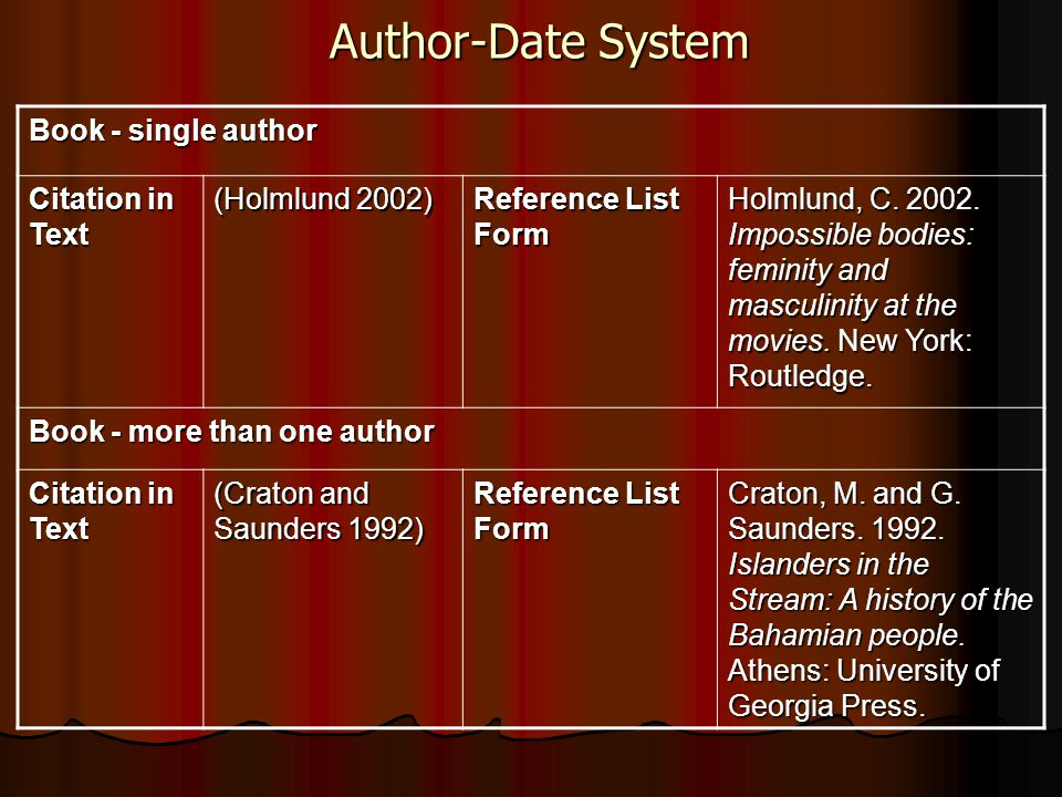 Author-Date System Book - single author Citation in Text