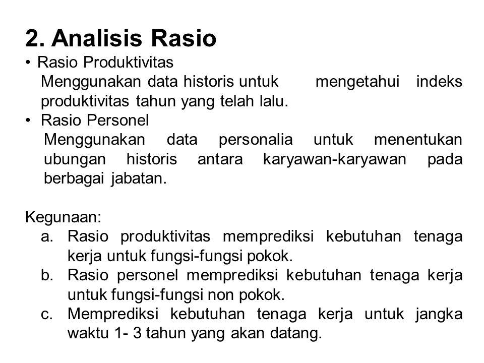 2. Analisis Rasio Rasio Produktivitas