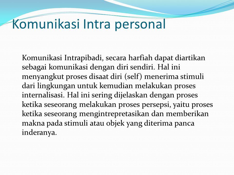 Komunikasi Intra personal