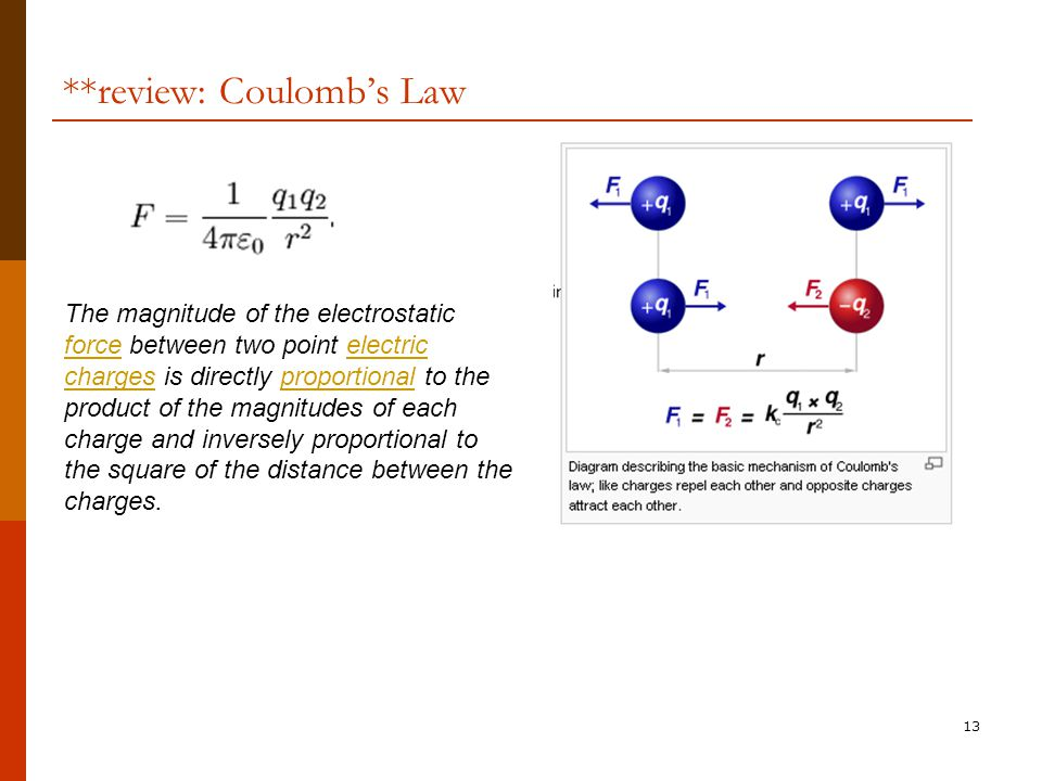 **review: Coulomb's Law