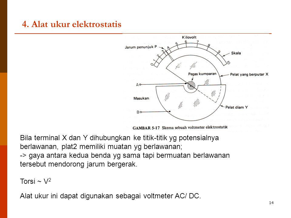 4. Alat ukur elektrostatis