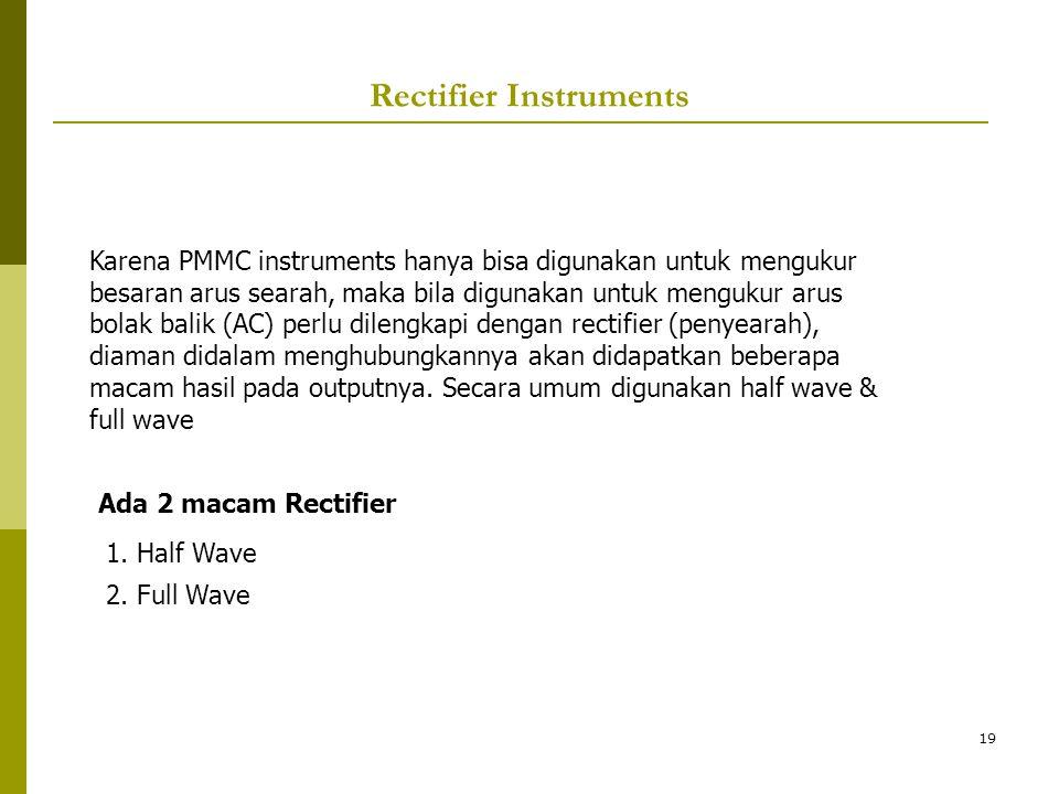 Rectifier Instruments