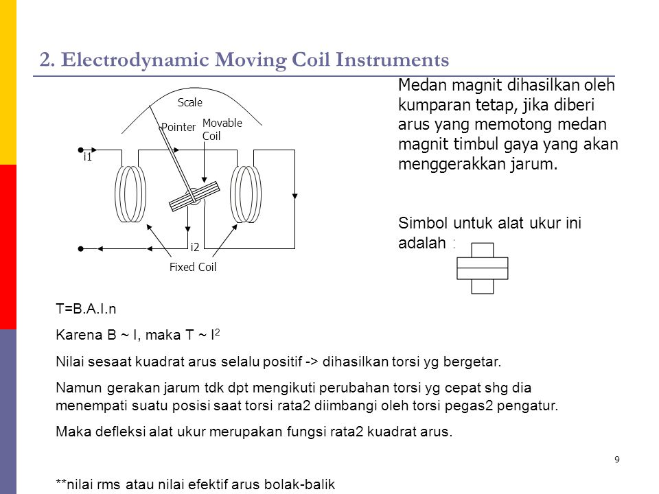 2. Electrodynamic Moving Coil Instruments