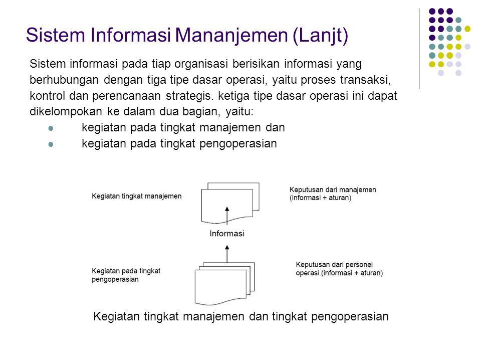 Sistem Informasi Mananjemen (Lanjt)