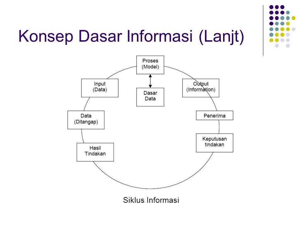 Konsep Dasar Informasi (Lanjt)