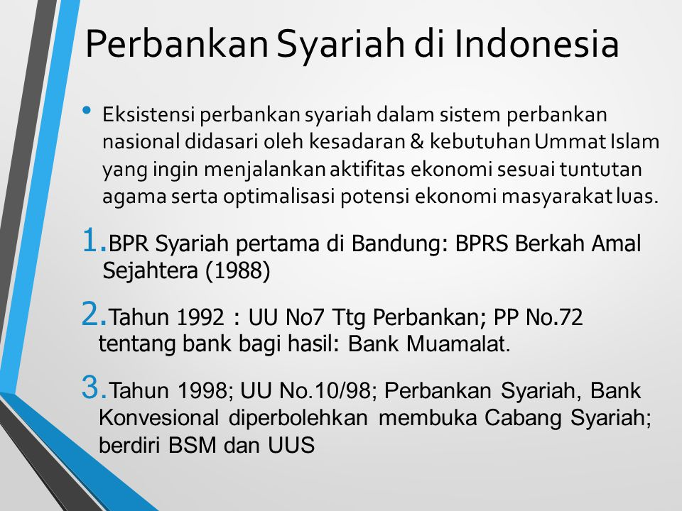 Perbankan Syariah di Indonesia