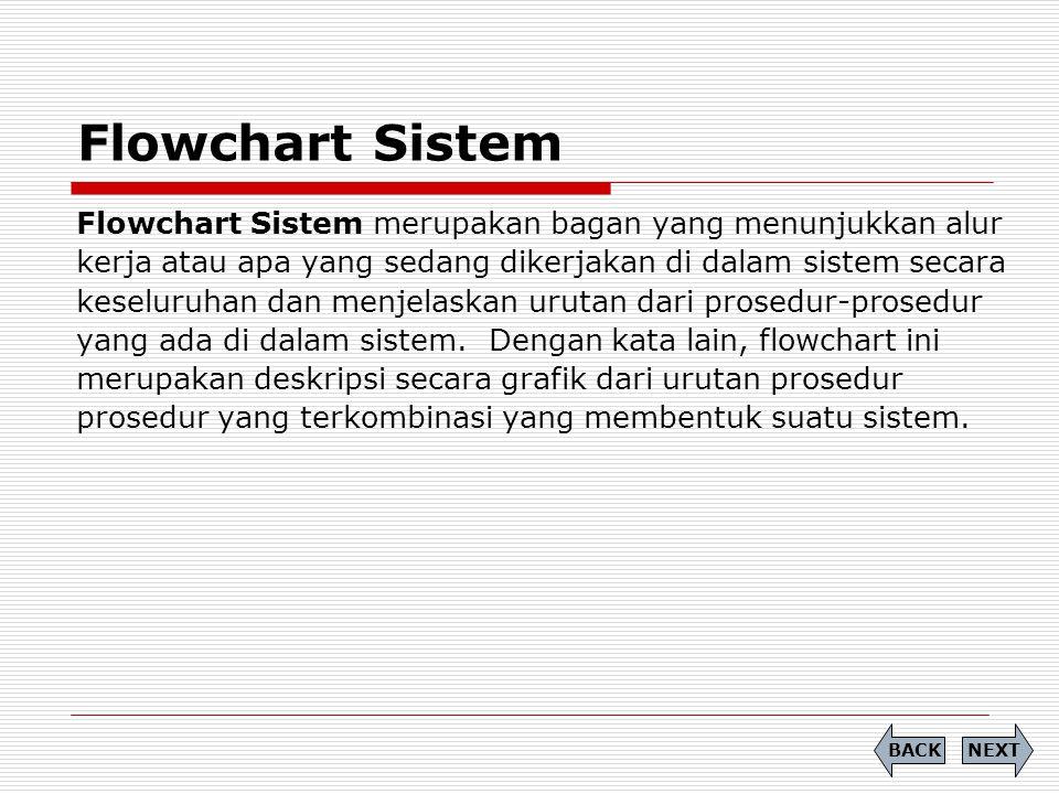Flowchart Sistem Flowchart Sistem merupakan bagan yang menunjukkan alur. kerja atau apa yang sedang dikerjakan di dalam sistem secara.