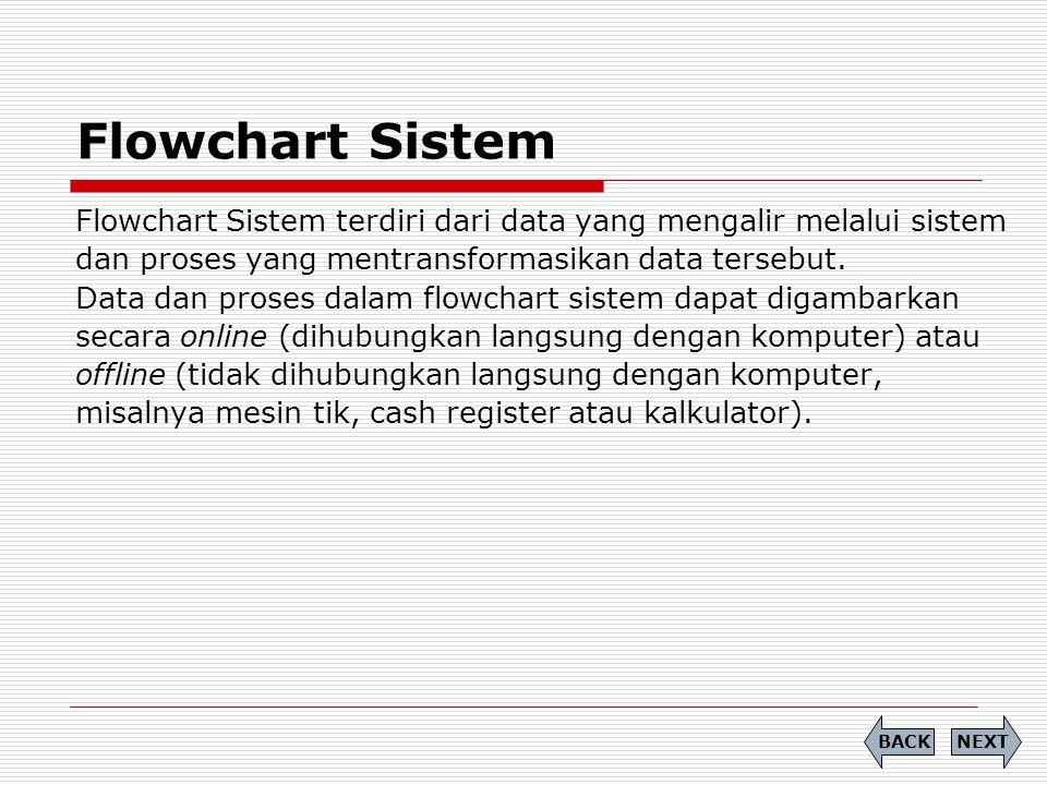 Flowchart Sistem Flowchart Sistem terdiri dari data yang mengalir melalui sistem. dan proses yang mentransformasikan data tersebut.