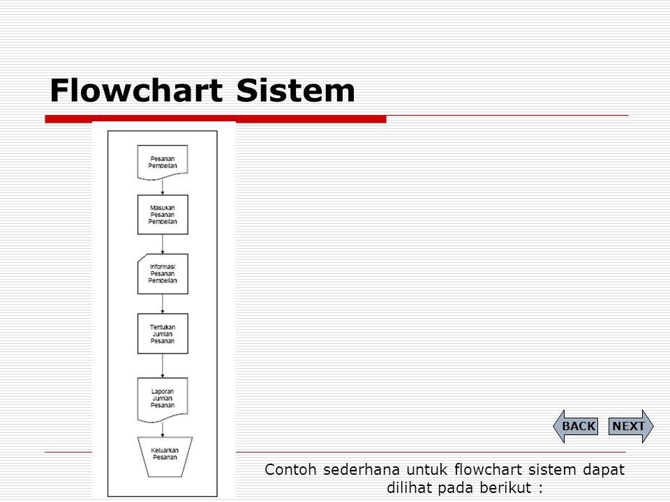 Contoh sederhana untuk flowchart sistem dapat dilihat pada berikut :
