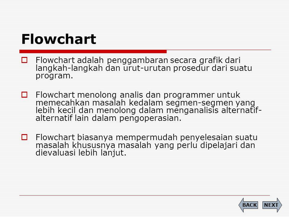 Flowchart Flowchart adalah penggambaran secara grafik dari langkah-langkah dan urut-urutan prosedur dari suatu program.