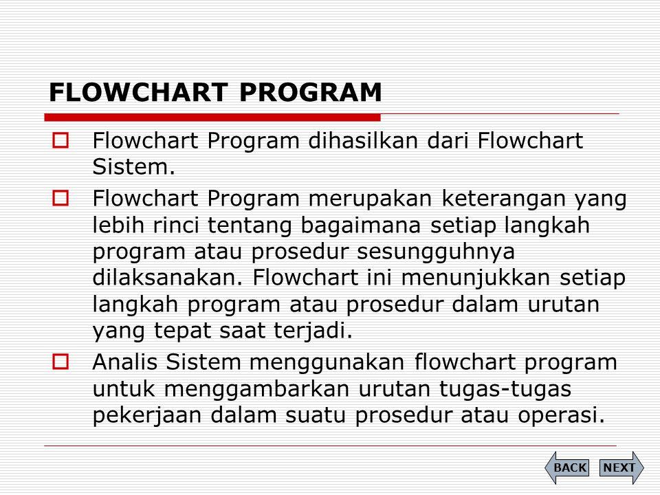 FLOWCHART PROGRAM Flowchart Program dihasilkan dari Flowchart Sistem.