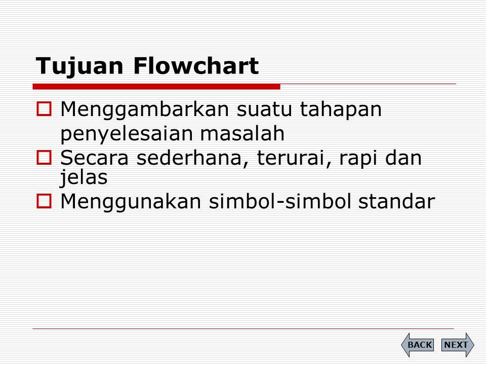 Tujuan Flowchart Menggambarkan suatu tahapan penyelesaian masalah