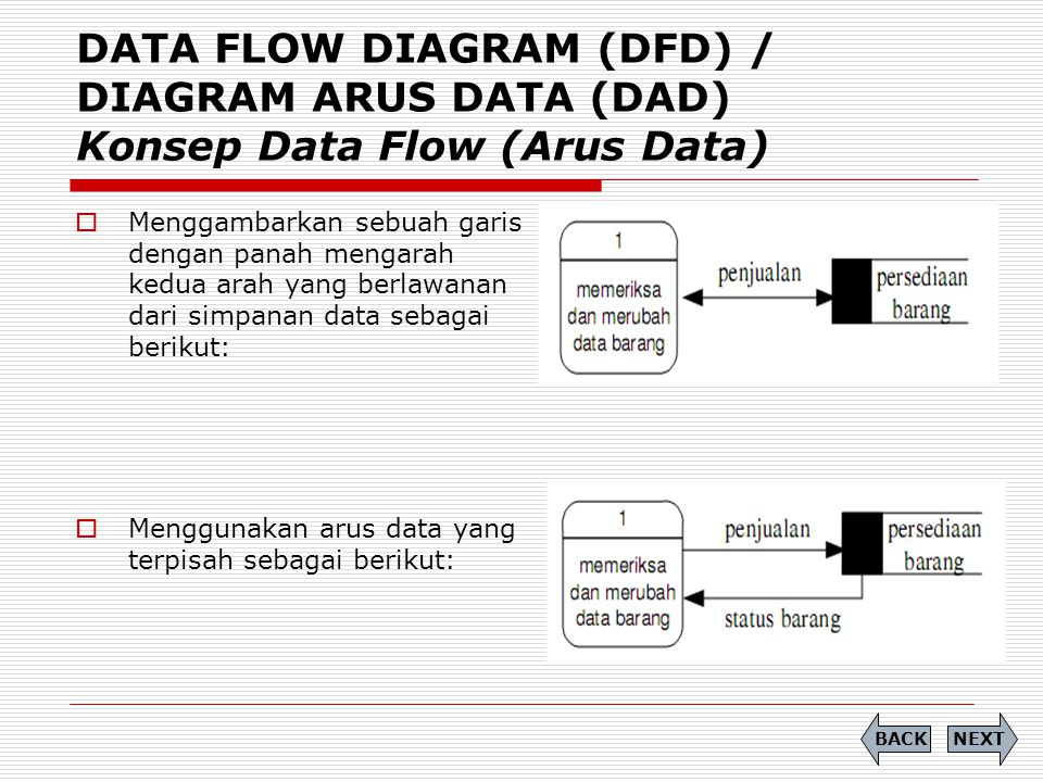 DATA FLOW DIAGRAM (DFD) / DIAGRAM ARUS DATA (DAD) Konsep Data Flow (Arus Data)