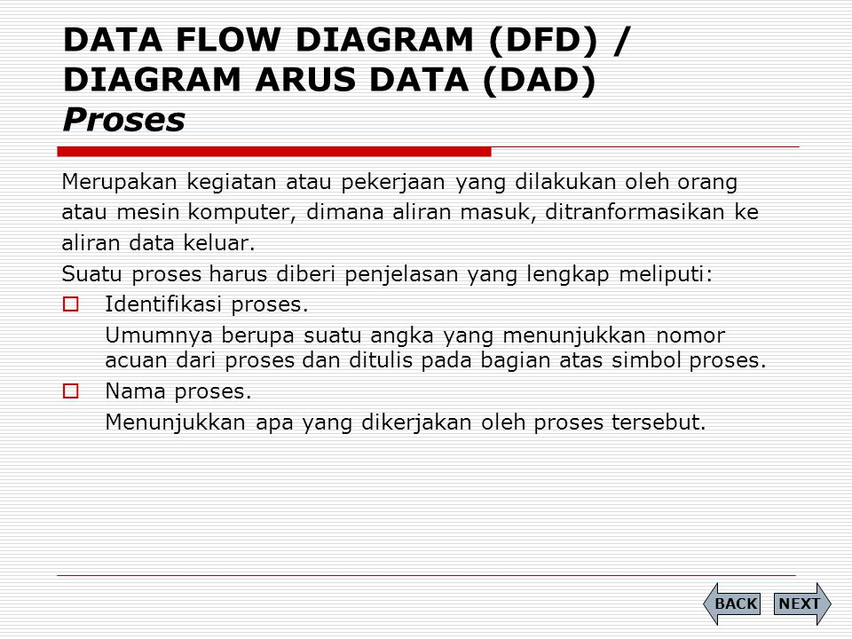 DATA FLOW DIAGRAM (DFD) / DIAGRAM ARUS DATA (DAD) Proses