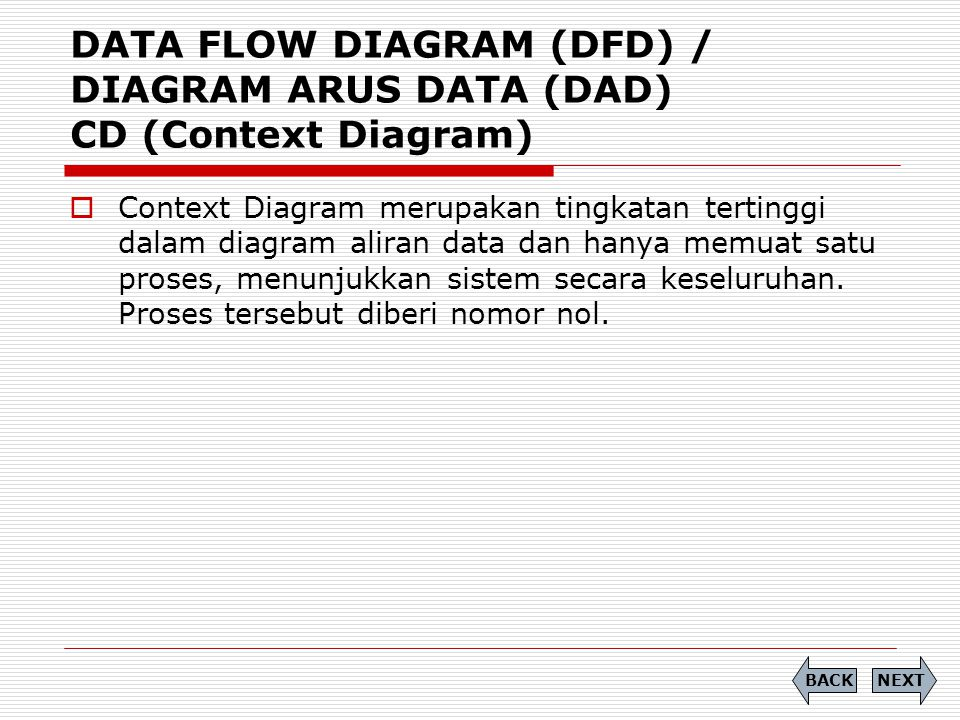 DATA FLOW DIAGRAM (DFD) / DIAGRAM ARUS DATA (DAD) CD (Context Diagram)