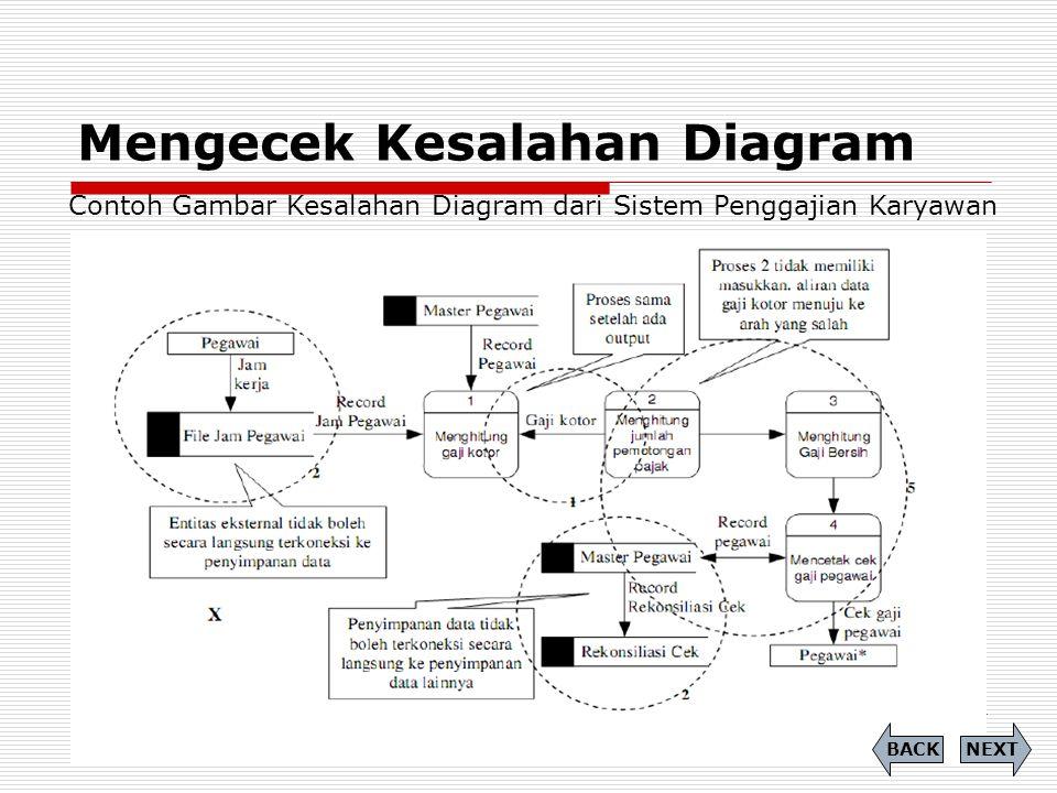 Mengecek Kesalahan Diagram