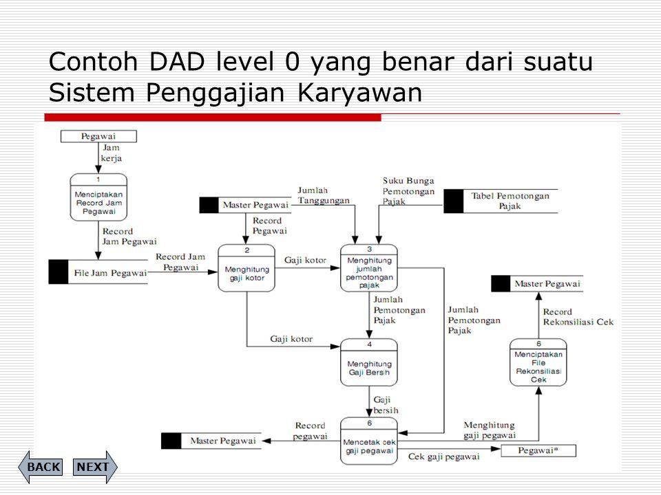 Contoh DAD level 0 yang benar dari suatu Sistem Penggajian Karyawan