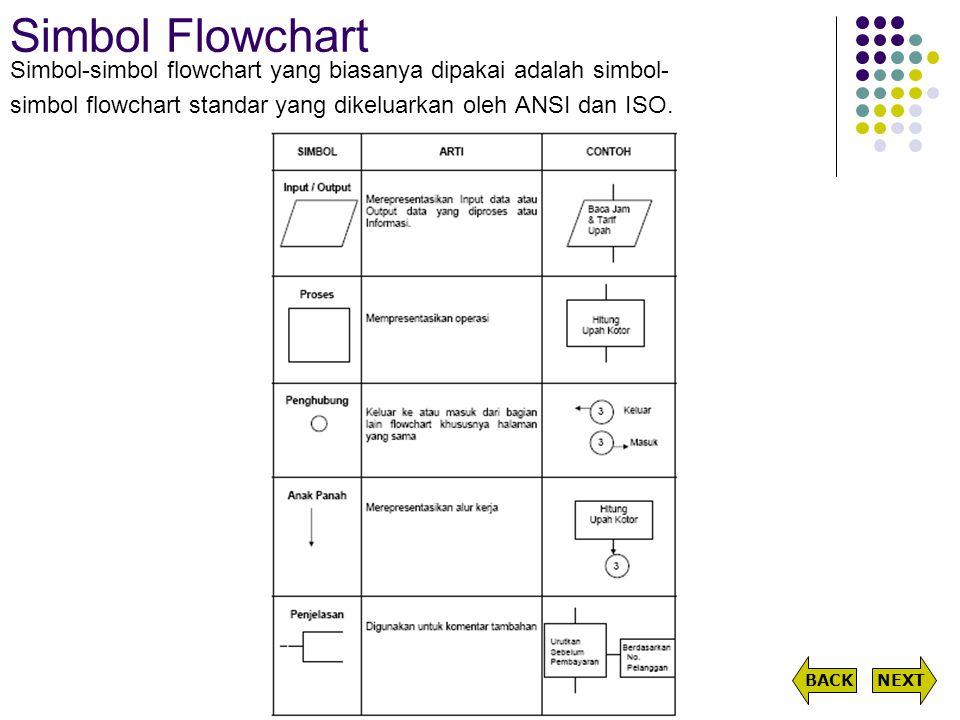Simbol Flowchart Simbol-simbol flowchart yang biasanya dipakai adalah simbol- simbol flowchart standar yang dikeluarkan oleh ANSI dan ISO.