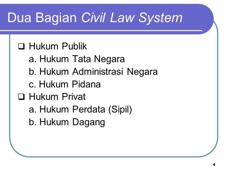 Dua Bagian Civil Law System