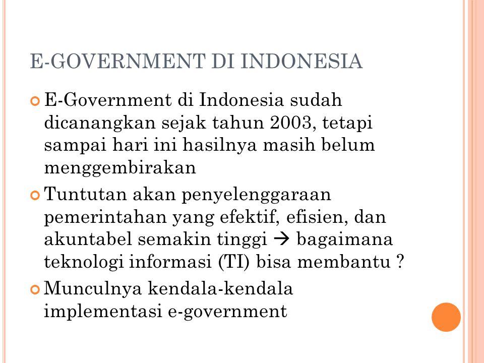 E-GOVERNMENT DI INDONESIA