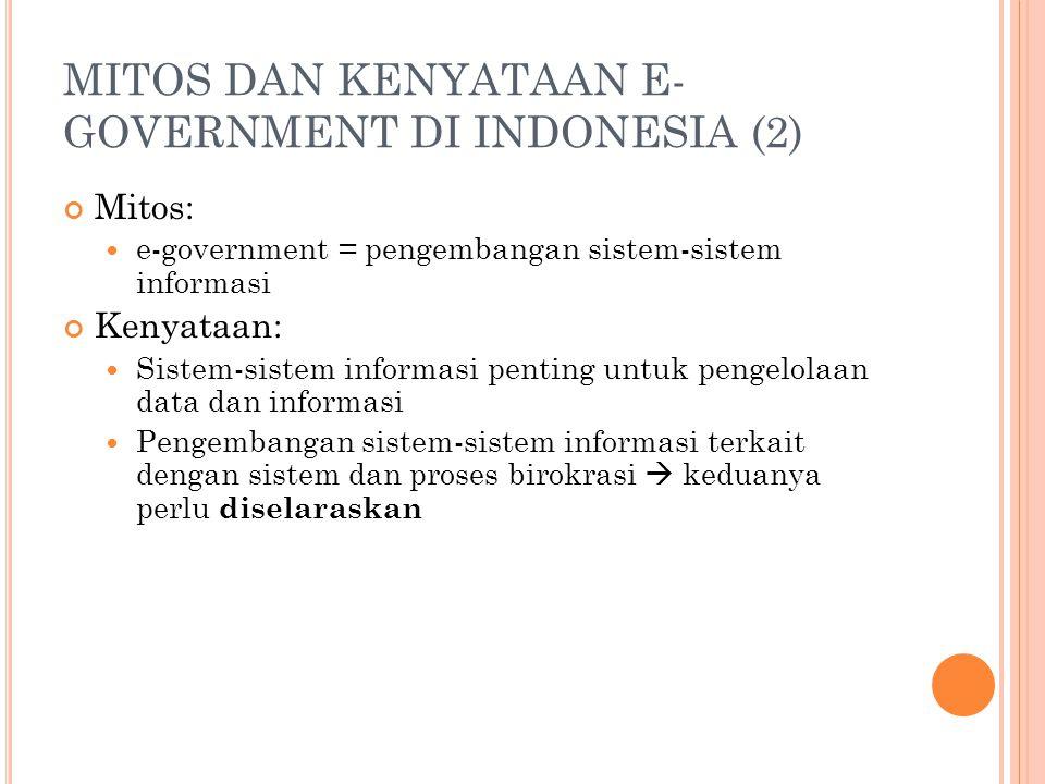 MITOS DAN KENYATAAN E-GOVERNMENT DI INDONESIA (2)