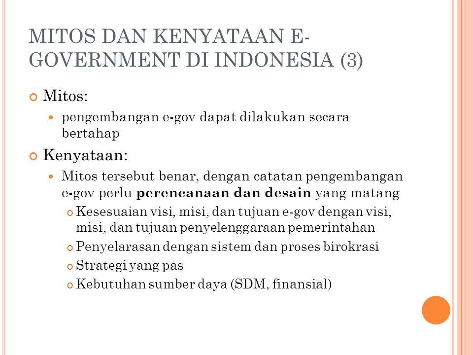 MITOS DAN KENYATAAN E-GOVERNMENT DI INDONESIA (3)