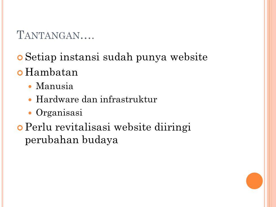 Tantangan…. Setiap instansi sudah punya website Hambatan